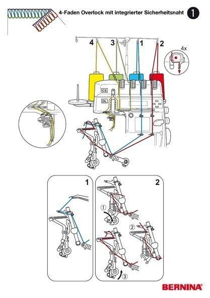 overlock – das einfädeln › bernina blog ~ Nähmaschine Faden Einfädeln