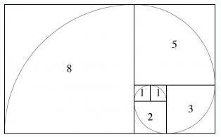 Nähanleitung Fibonacci-Schnecke