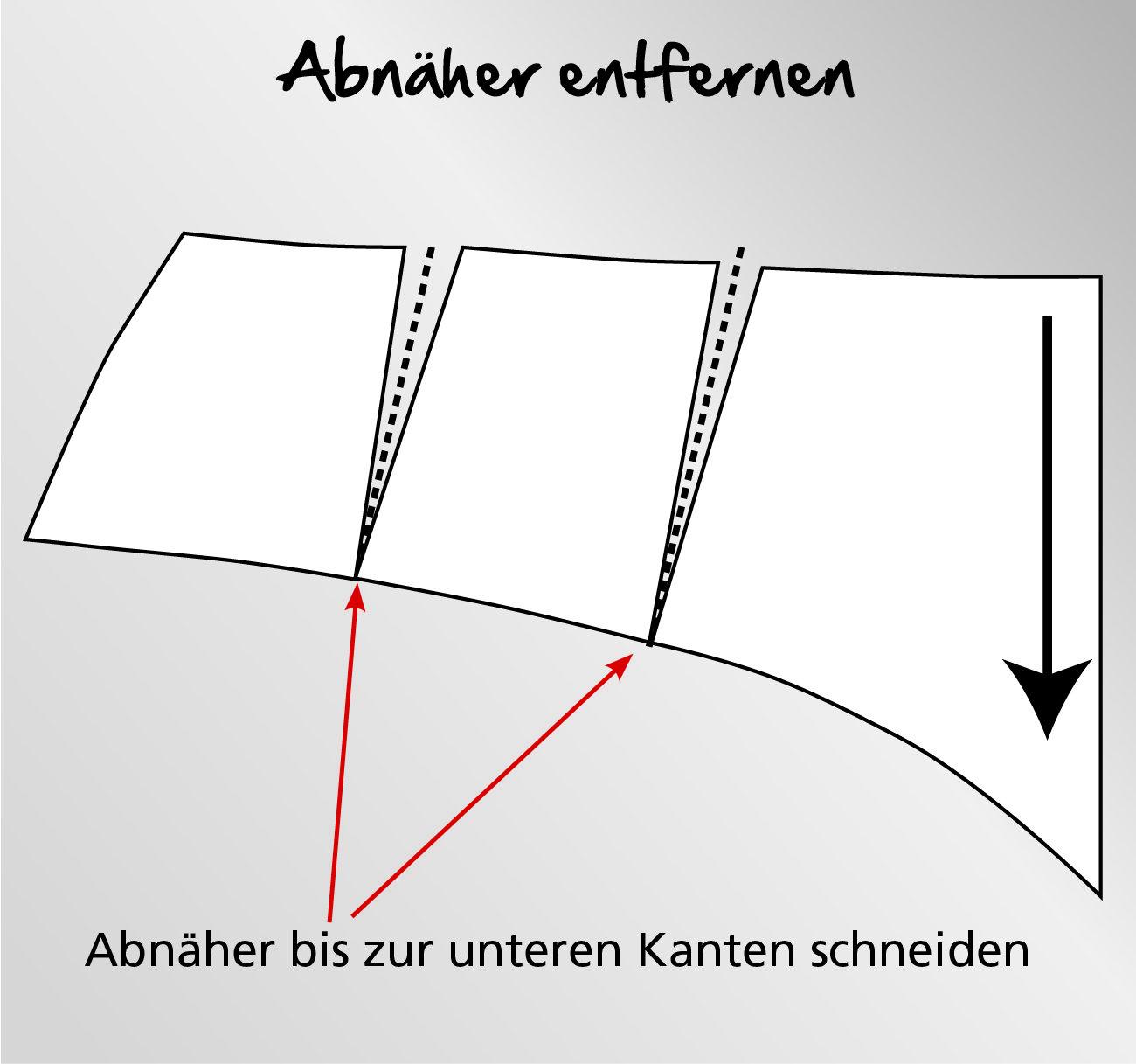 Jeansrock - Schnittkonstruktion und Passformprobleme » BERNINA Blog