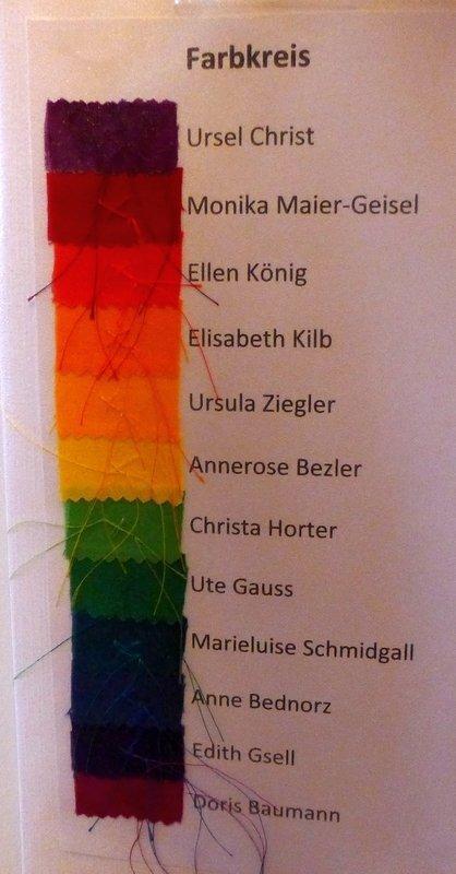 Teilnehmer an der Ausstellung 'Farbkreis' - Flickwerk im Fachwerk
