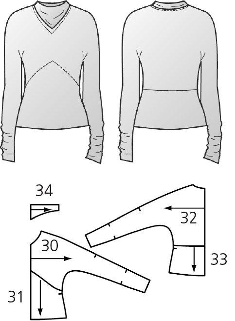 schnittmuster-shirt