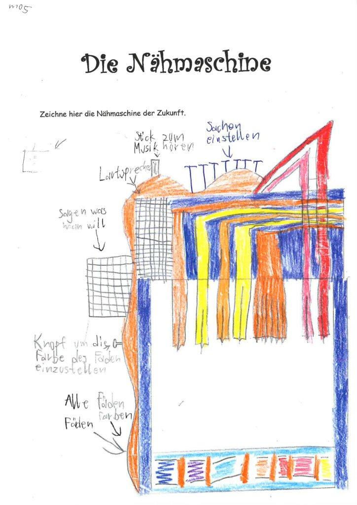 die-naehmaschine-der-zukunft_Seite_07