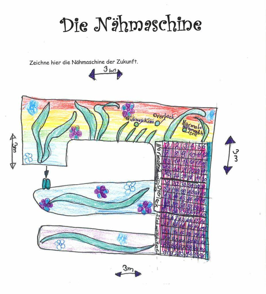 die-naehmaschine-der-zukunft_Seite_31