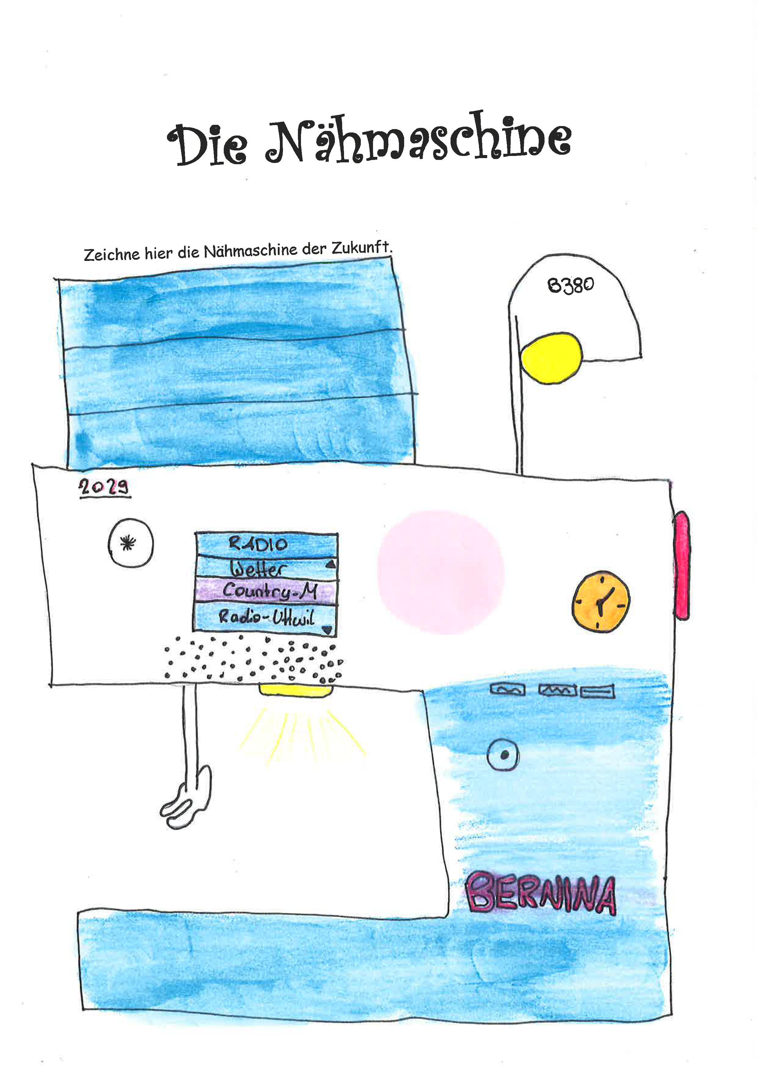 Die Nähmaschine der Zukunft » BERNINA Blog