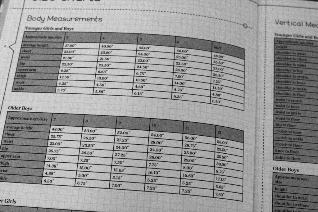 Englische Schnittmuster und Anleitungen verstehen