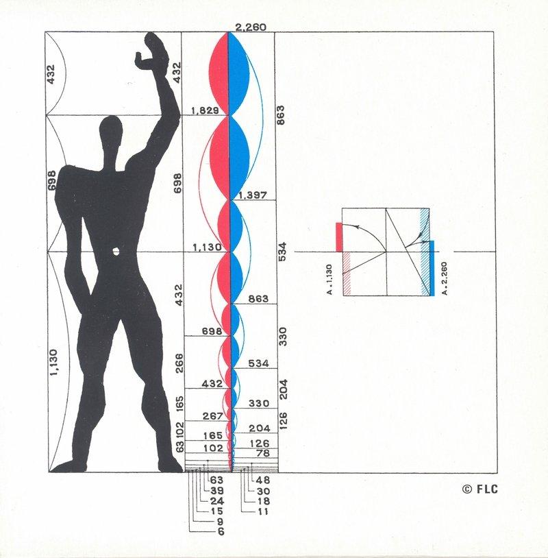 Le Modulor Der Architekt Le Corbusier entwickelt zwischen 1942 und 1955 das Proportionssystem 'Modulor'. Die Werte der 'roten und blauen Reihe' basieren auf Zahlenfolgen, die sich einerseits an Fixpunkten des menschlichen Körpers orientieren. Andererseits fusst ihr Rhythmus auf dem Goldenen Schnitt in Kombination mit dem Prinzip der Fibonacci-Folge. Zusammengesetzt aus module (Modul) und or (Gold) entstand der Markenname Modulor. © Foundation Le Corbusier / VG Bild-Kunst Bonn, 2016 Foto freundlicherweise vom Museum zur Verfügung gestellt