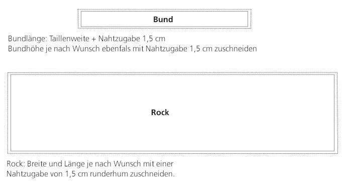 zuschneiden-rock-bund