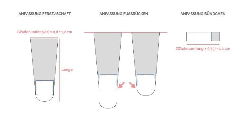 DIY Einhorn Kniestrümpfe nähen Schnittanpassung
