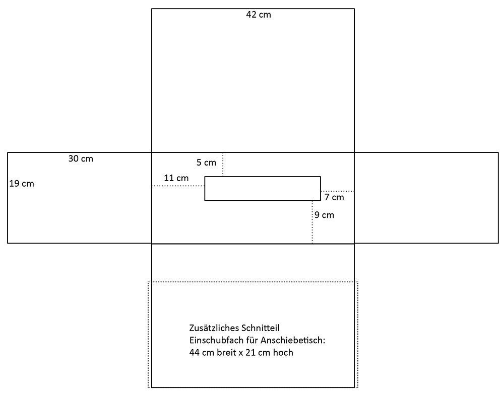Anleitung: Nähmaschinenhülle für die B 580 nähen » BERNINA Blog