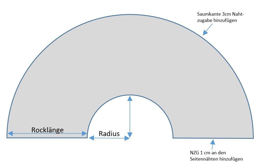 Grafik Schnittmuster