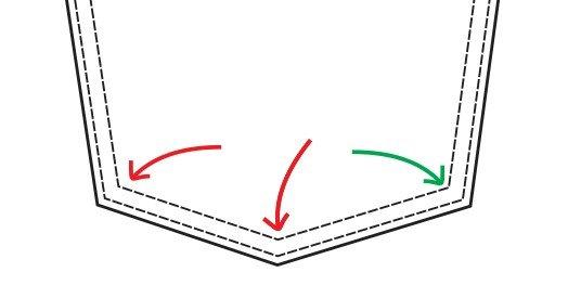 Tips voor sierstiksel coupenaad en kraag